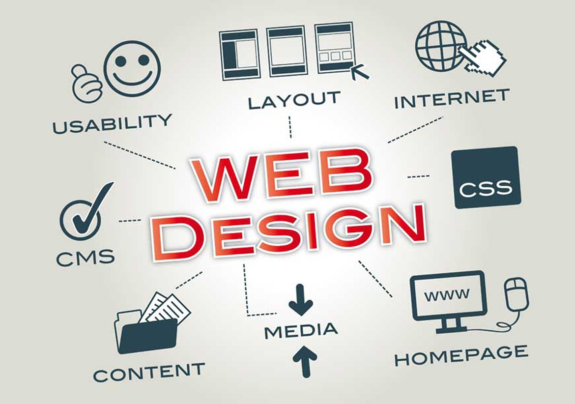 web designing courses for beginners